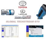 GLOBAL TECHSTREAM GTS, image