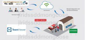 SDD Pathfinder Support Plan for Module Updates Diagnostics Key Programming Support Plan, image