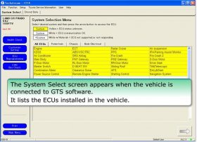 Activation Global Tech Stream (GTS) software Toyota Lexus Latest Version, image , 5 image